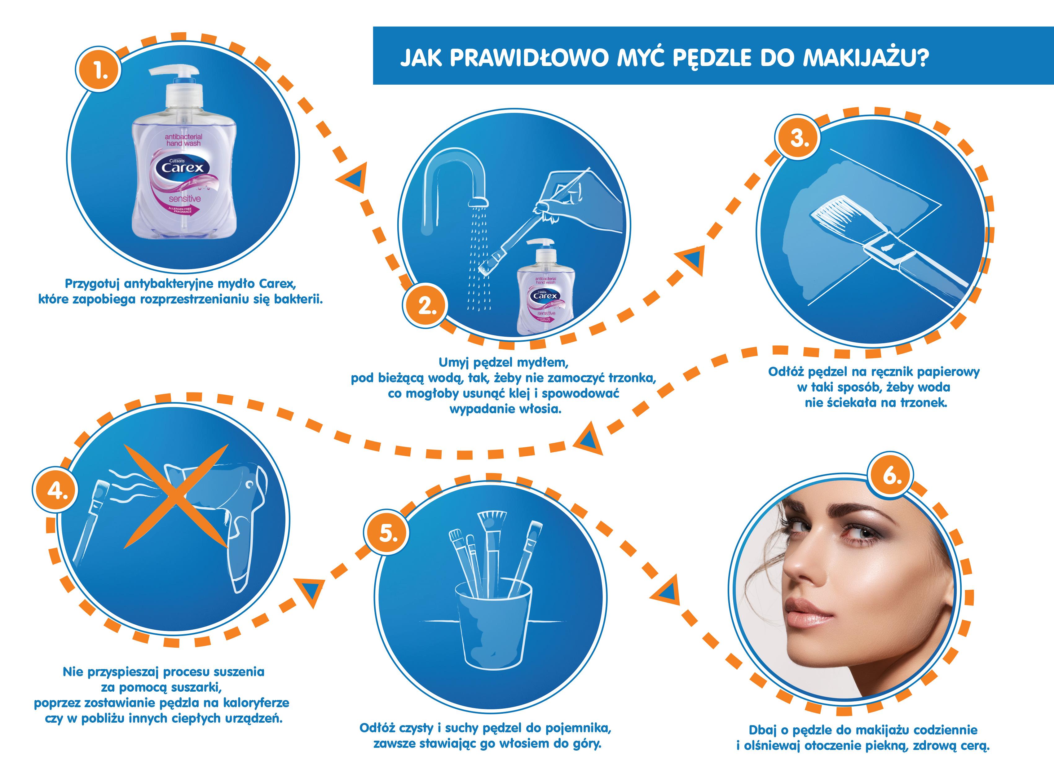 Moda i Uroda 0 Kosmetyczny niezbędnik, czyli jak prawidłowo dbać o akcesoria do makijażu?
