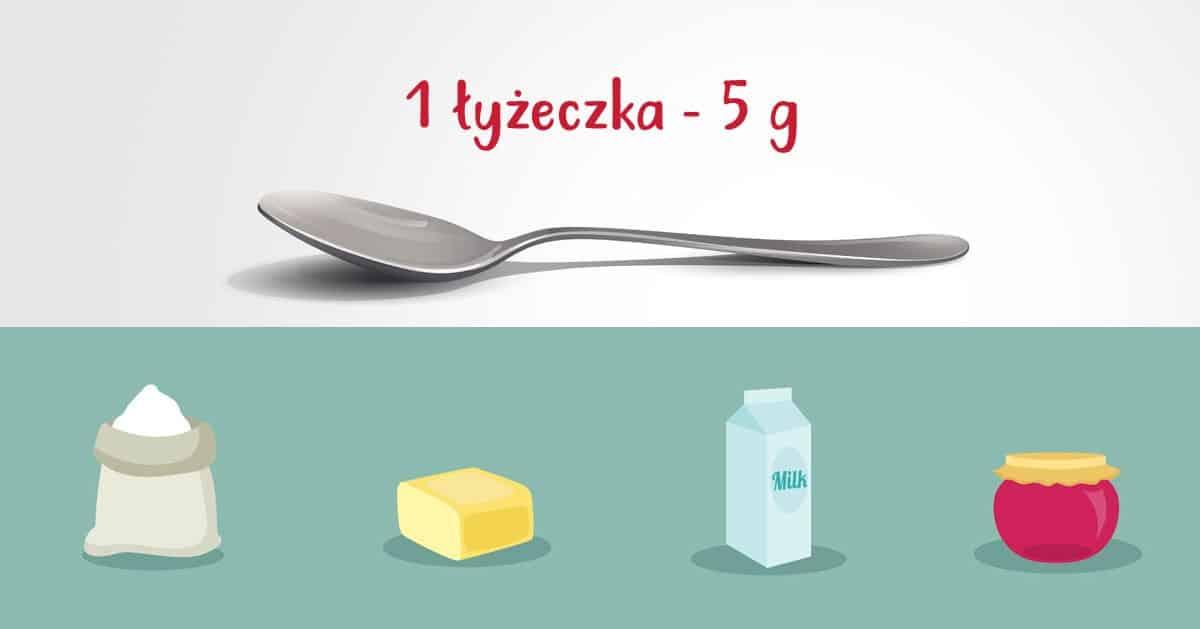 Zobacz ile kalorii ma jedna łyżeczka produktów, które codziennie spożywasz