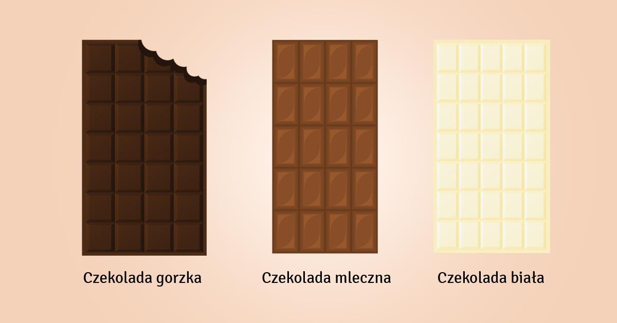 Która czekolada jest najzdrowsza?