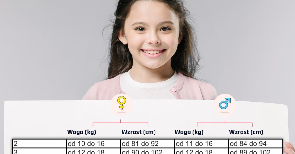 Zobacz czy Twoje dziecko waży tyle ile powinno. Tabela wagi i wzrostu dziecka do wieku.