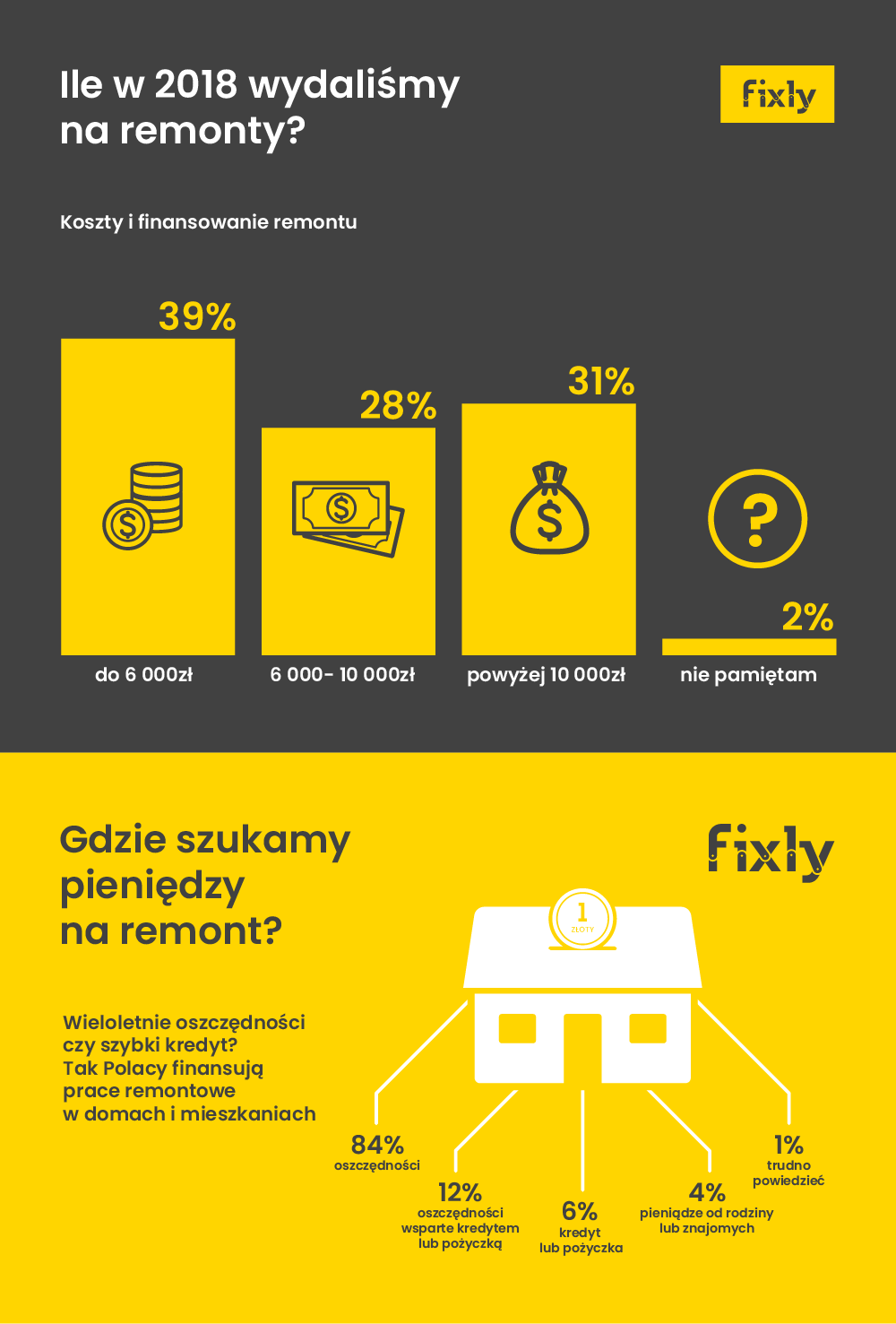 fixly_ekonomia_remontu.png