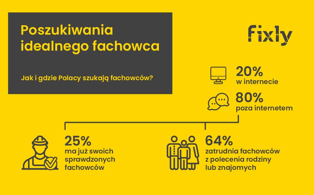 fixly_poszukiwania_fachowca.png