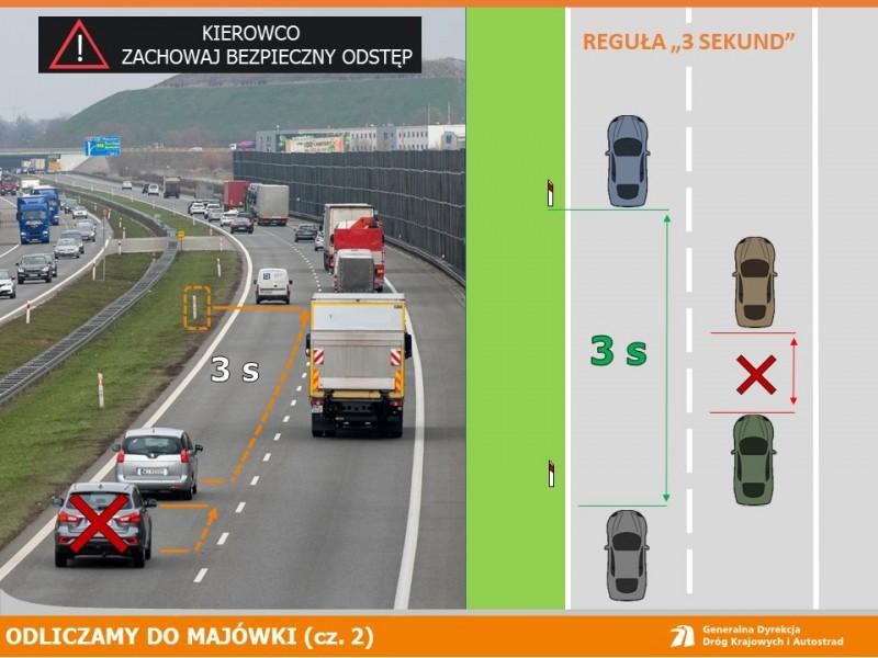 Zasada trzech sekund może uratować życie na drodze! Zacznij ją stosować.