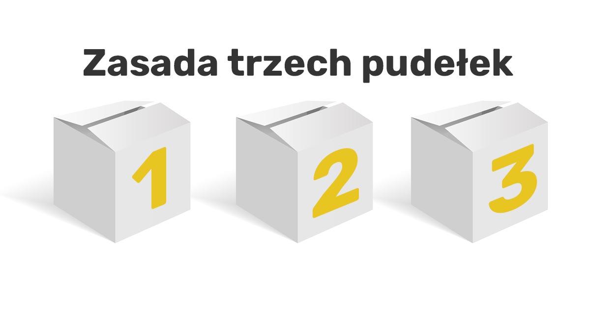 Zasada trzech pudełek – czyli jak przywrócić porządek w domu